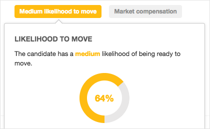 likelihood_to_move.png