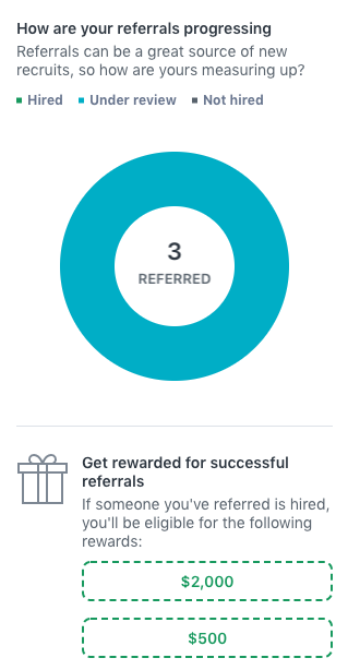 your_referral_stats.png