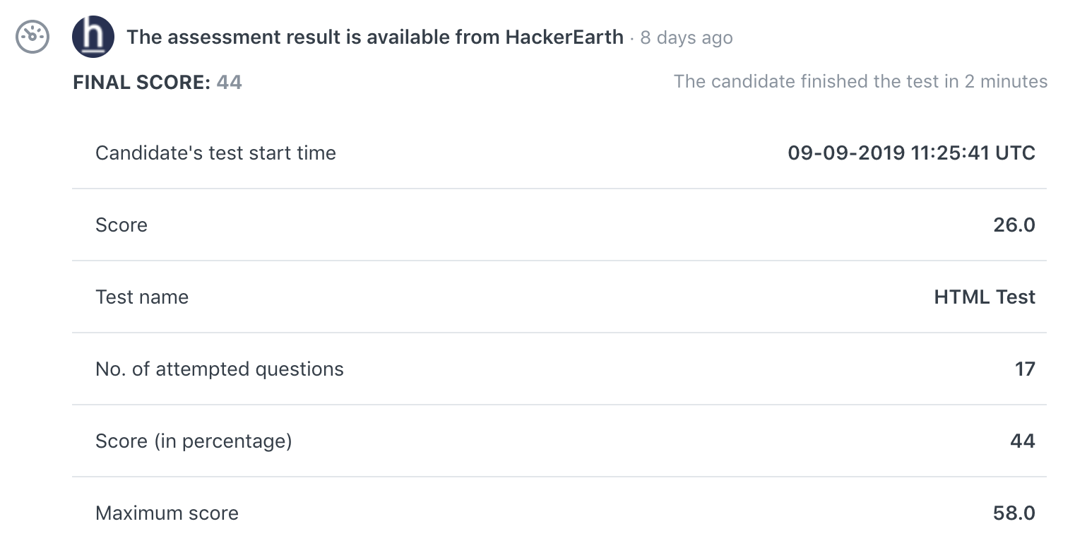 hackerearth_results.png